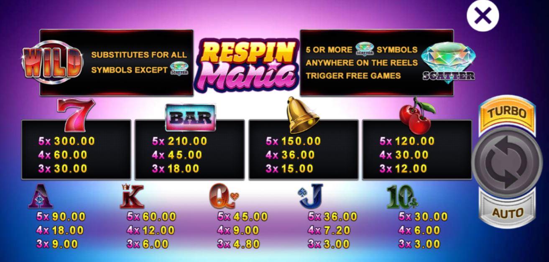 Slotxo-Respin-Mania-5