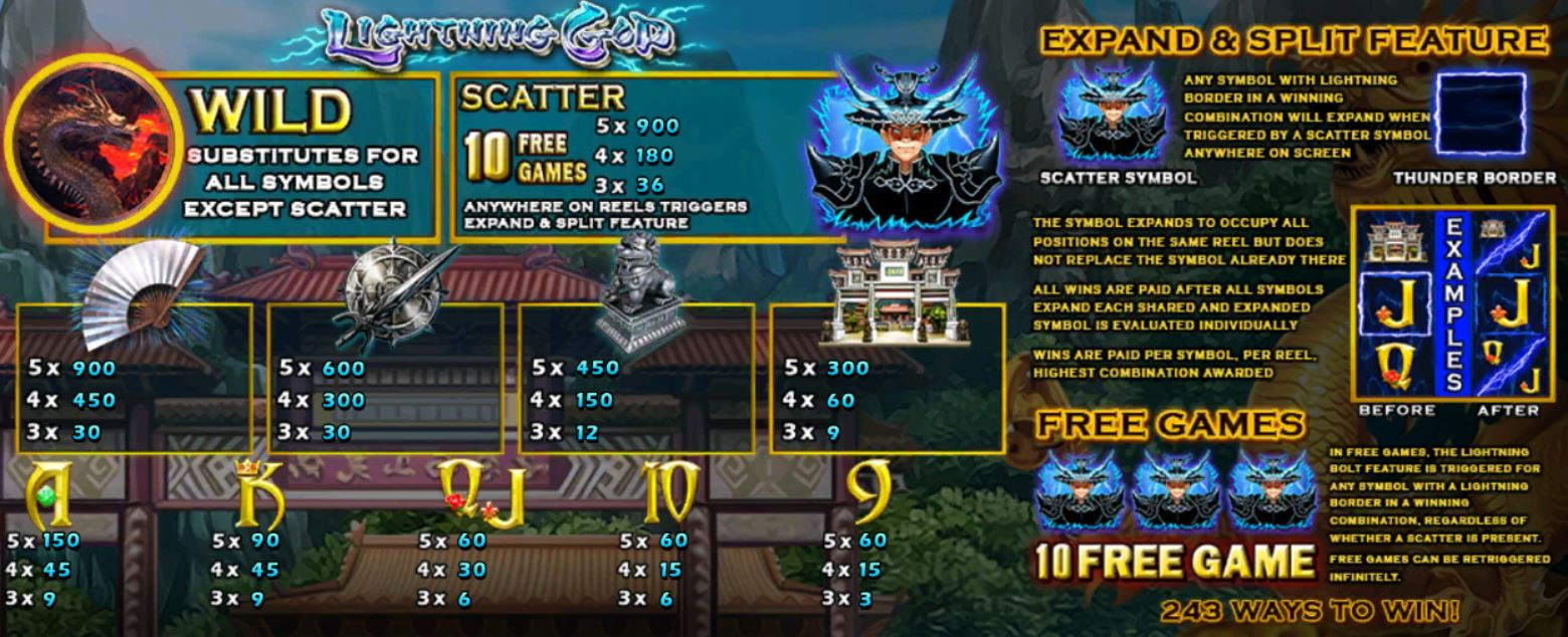 SlotXo-Lightning-God-โบนัส