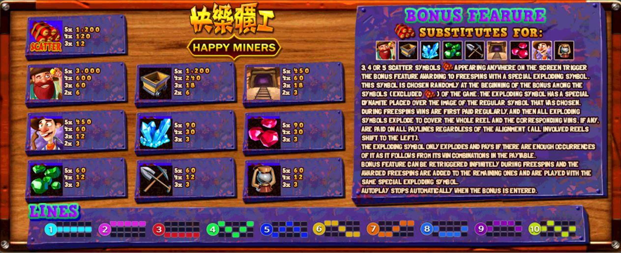 Slotxo-Happy-Miners-โบนัส