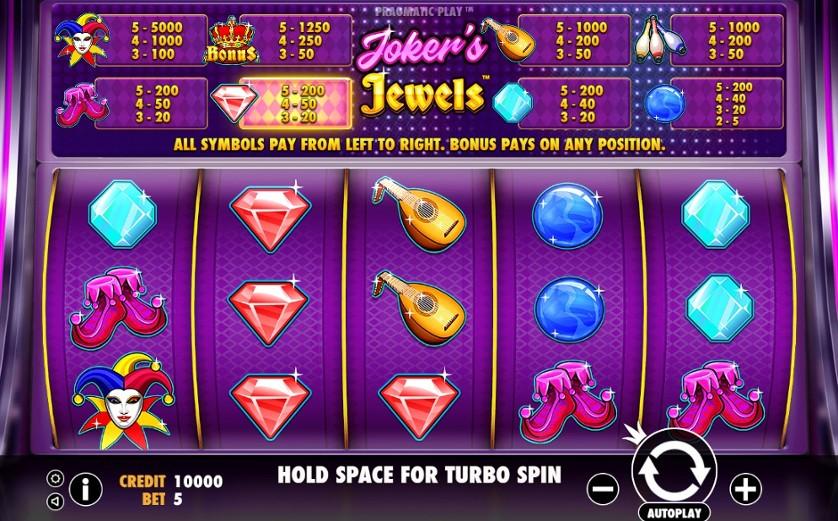 slotxo-joker's jewels-โหลดเกม
