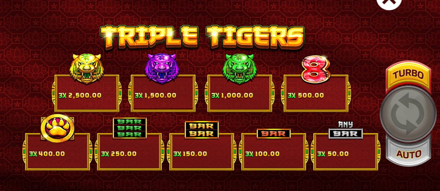 slotxo-triple tigers-โบนัส100